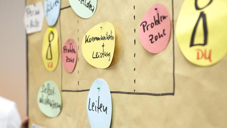 An einer Pinnwand mit gezeichnetem Rechteck sind verschiedenfarbige Präsentationskarten angeheftet. Auf zwei Karten sind zwei Figuren dargestellt.