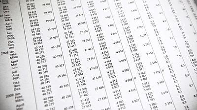 Ausschnitt einer Tabelle mit Zahlenreihen und Jahreszahlen mit Monatsangaben.