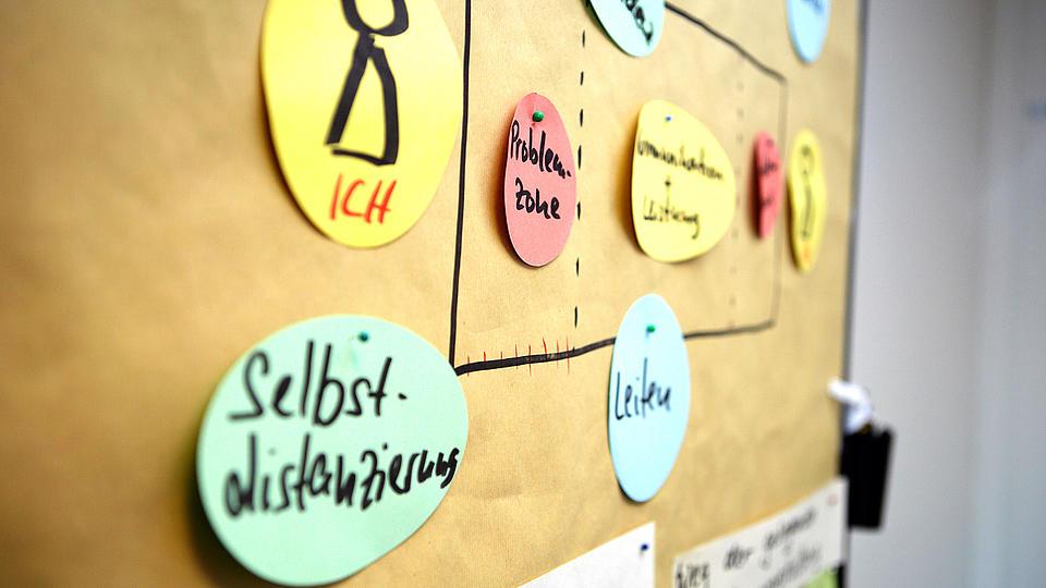 Auf eine Tafel sind verschiedene beschriftete bunte Zettel geheftet.